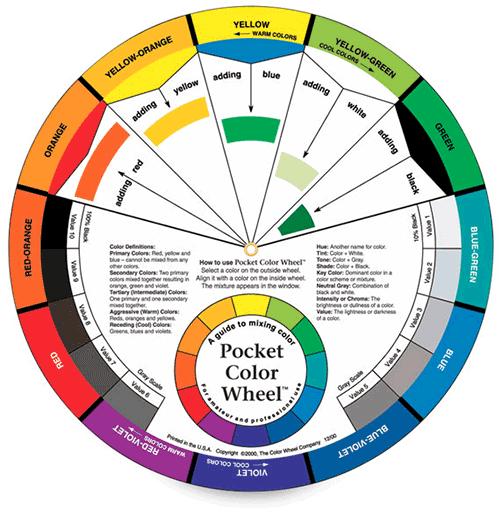 The Painter's Color Wheel